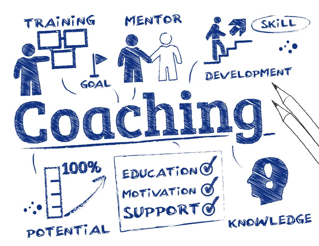 LinkedIn Content Posting Coaching Good Trading Co